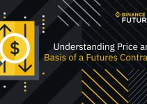 Understanding Price And Basis Of A Futures Contract
