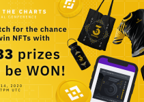 Watch for the Chance to Win NFTs – 333 Redeemable Prizes to be Won!