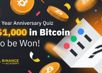 Celebrate Binance Academy's Sophomore Year With a $1,000 BTC Giveaway!