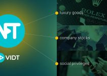 VIDT B2B & B2C NFTs on Binance Smart Chain (Teaser)