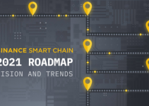 Binance Smart Chain 2021 Roadmap: Vision and Trends