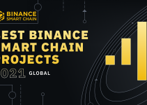 Binance Awards 2021- BSC Project of the Year